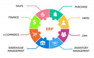 برنامح بي كريتف ERP لادارة المحلات والانشطة التجارية